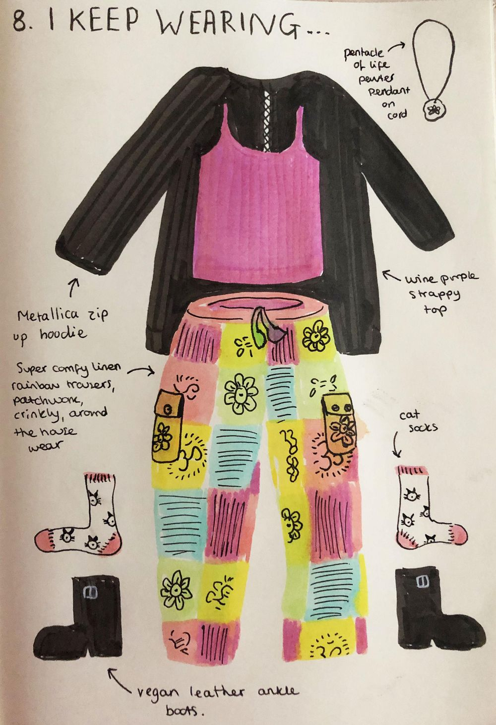 Daily Illustrated Journaling Prompts - image 7 - student project