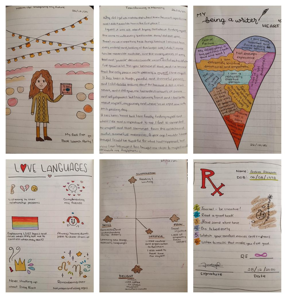 Creative Transformation Exercises :) - image 1 - student project