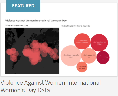 Violence Against Women-International Women's Day - image 1 - student project