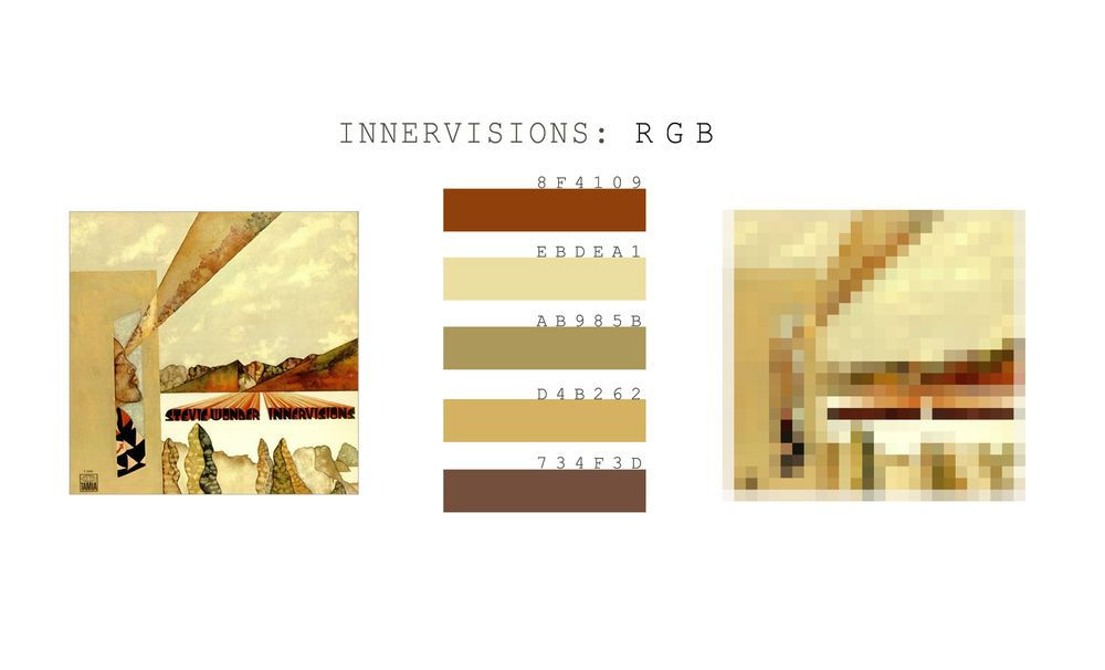 Innervisions Album Cover - image 3 - student project