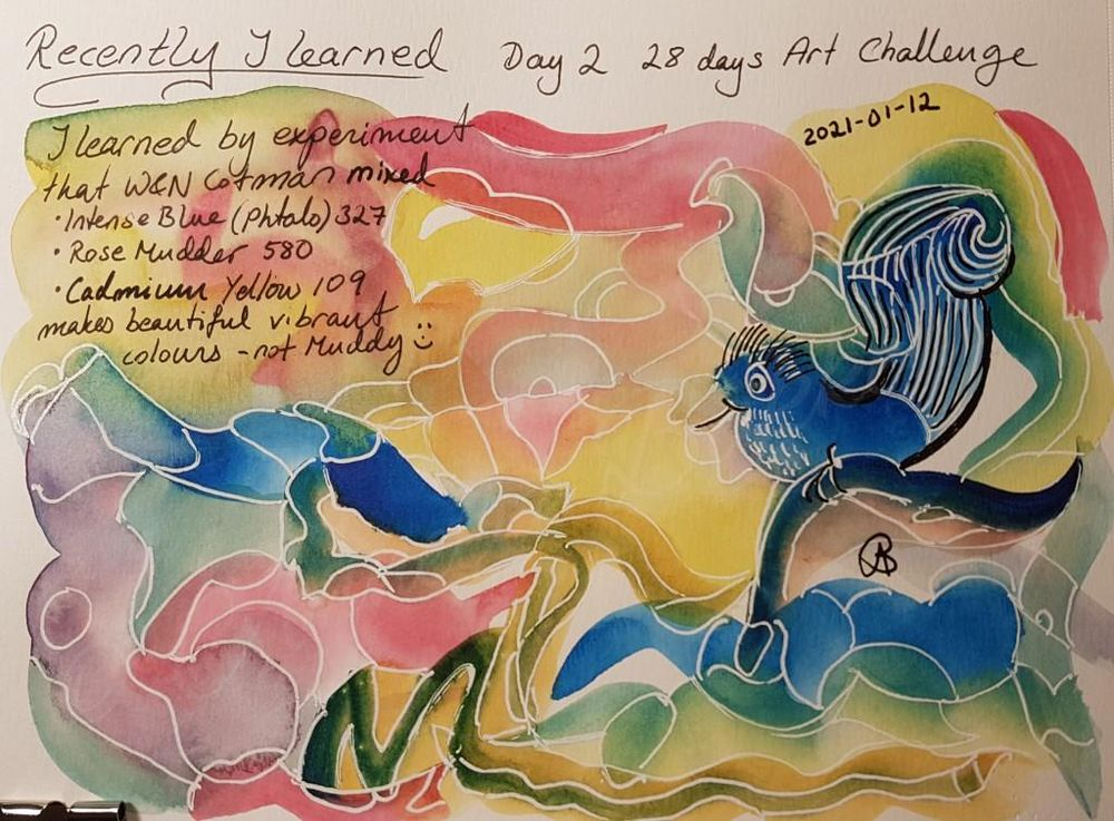 Annette  K. 2021-01-11 start. Self-Care 28-Day Art challenge. - image 15 - student project