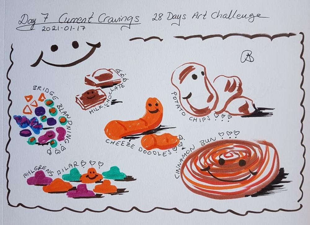 Annette  K. 2021-01-11 start. Self-Care 28-Day Art challenge. - image 8 - student project