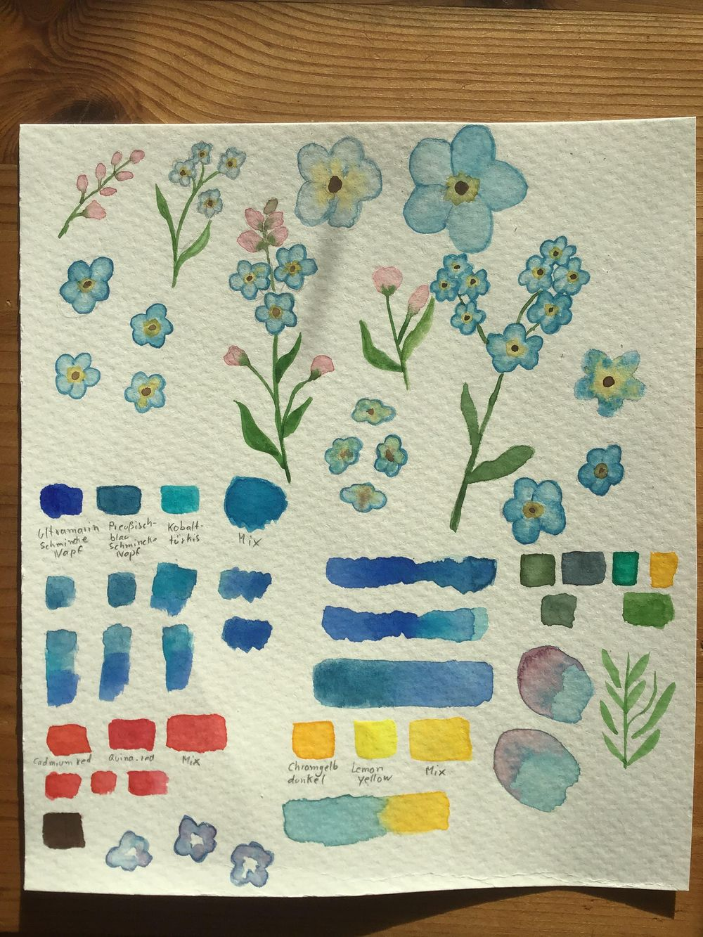 Forgetmenot - image 1 - student project