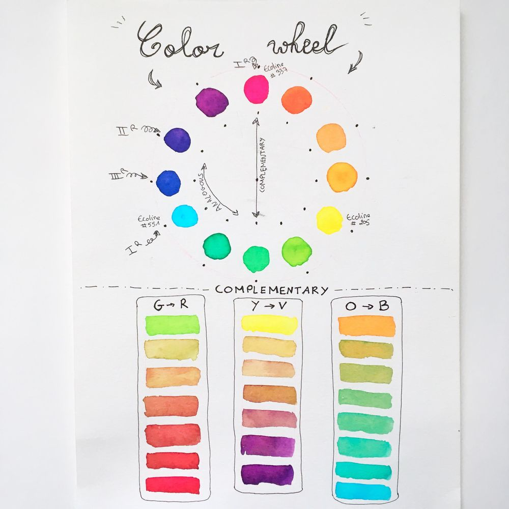Watercolor-Color identity *in progress* - image 2 - student project