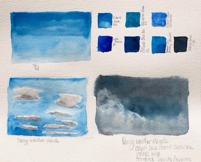 Painting Watercolor Sky and Clouds - image 1 - student project