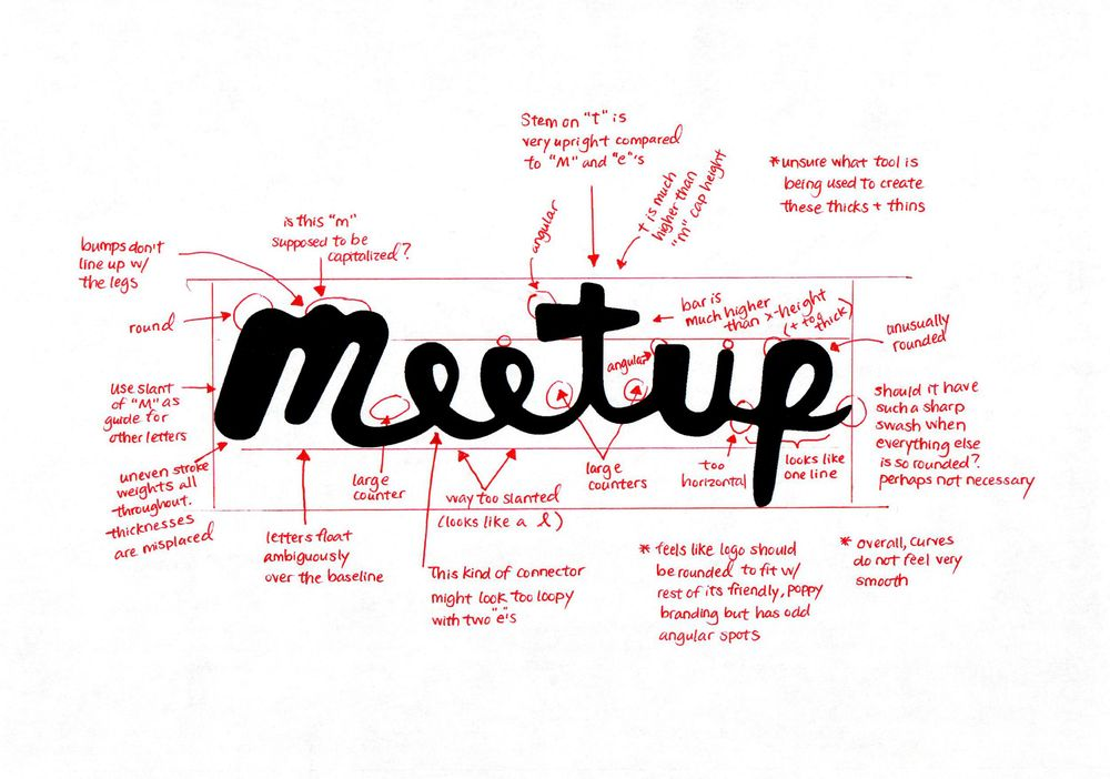 Meetup logo refresh - image 2 - student project
