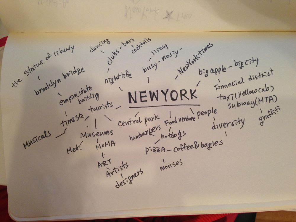 NewYork Badges  - image 1 - student project
