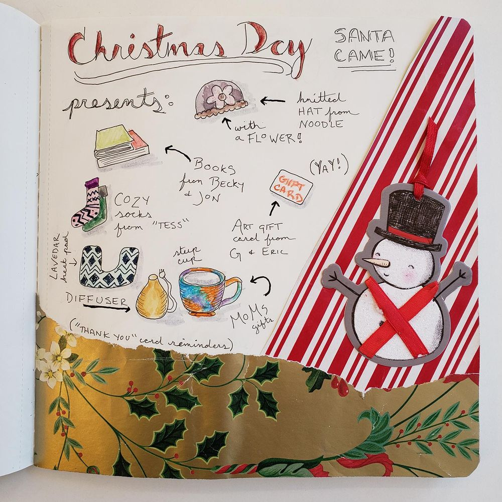 Draw Your Day - Amsterdam Trip & Some daily pages (updated) - image 17 - student project