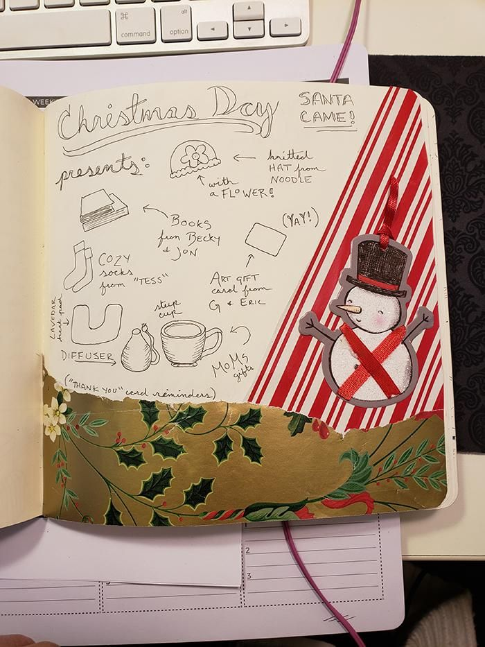 Draw Your Day - Amsterdam Trip & Some daily pages (updated) - image 10 - student project