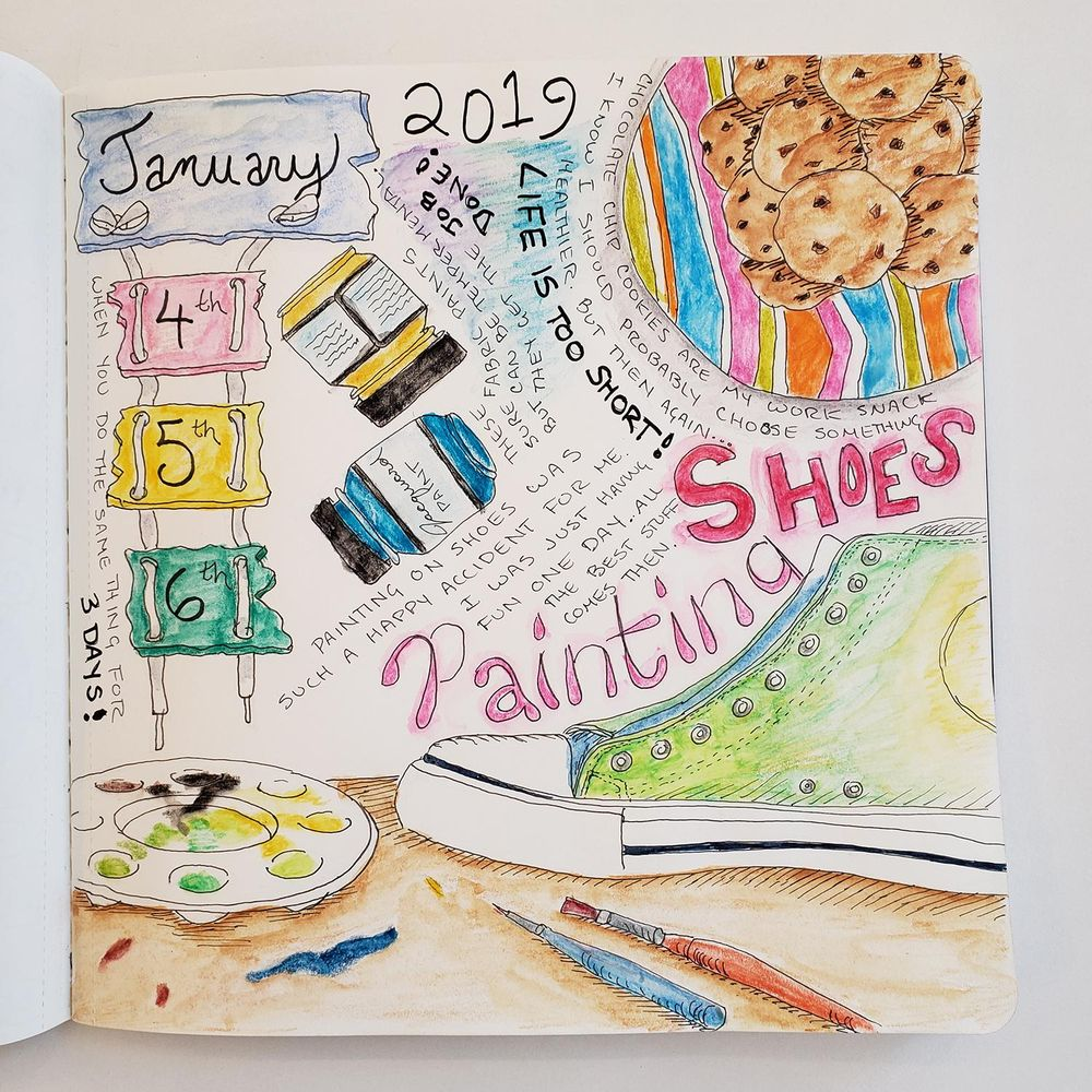 Draw Your Day - Amsterdam Trip & Some daily pages (updated) - image 21 - student project