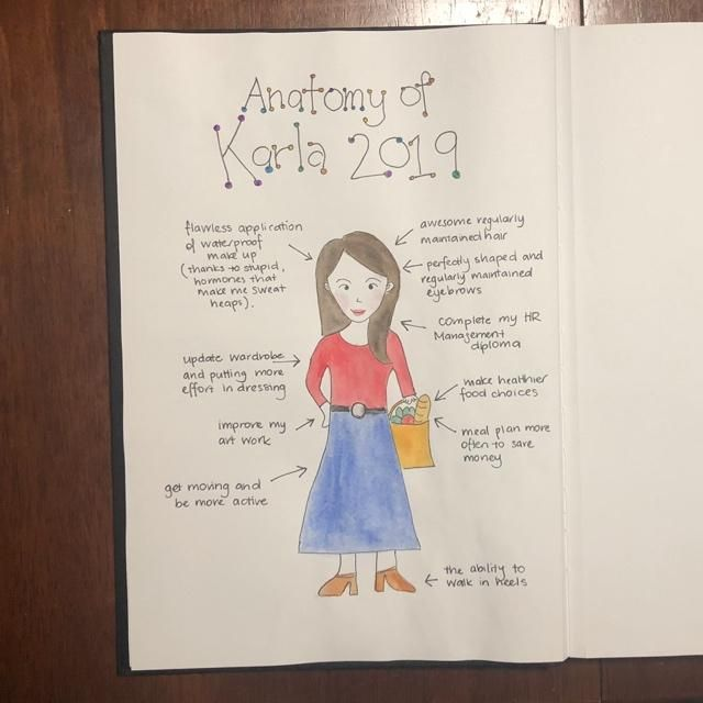Self Discovery Illustrations - image 2 - student project
