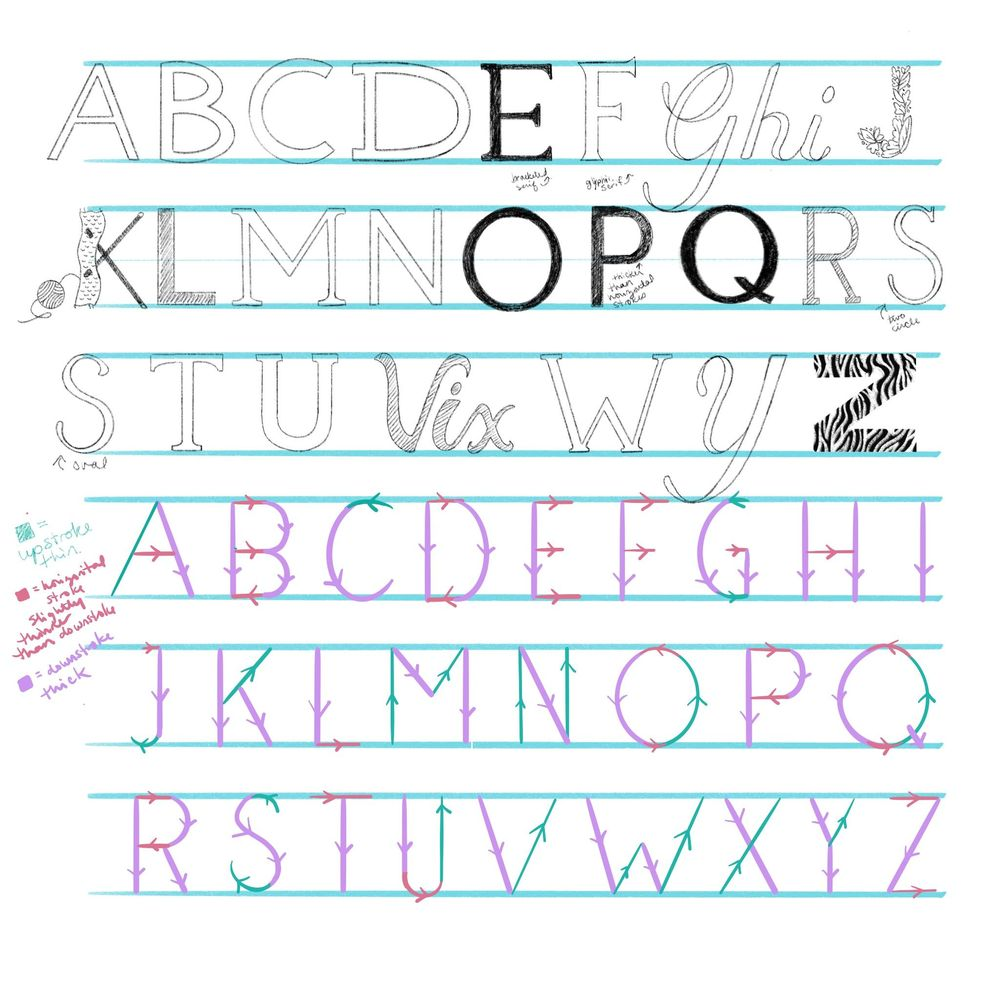 TheThumbprint Lettering - image 1 - student project