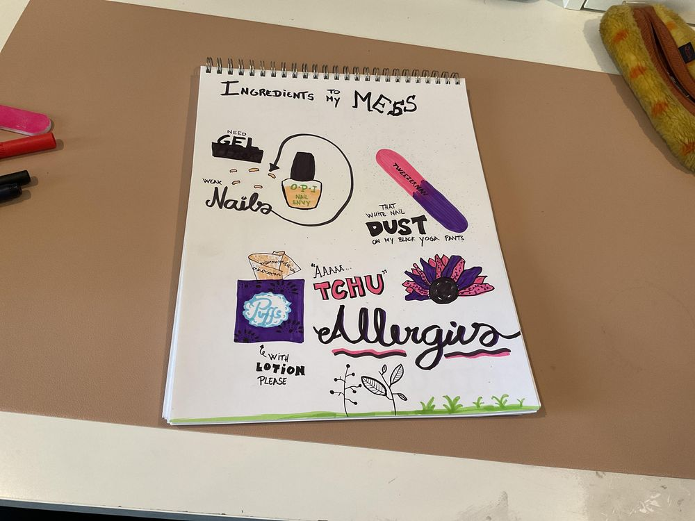 14 days of illustrated journal prompts - image 5 - student project