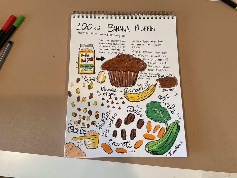 14 days of illustrated journal prompts - image 13 - student project