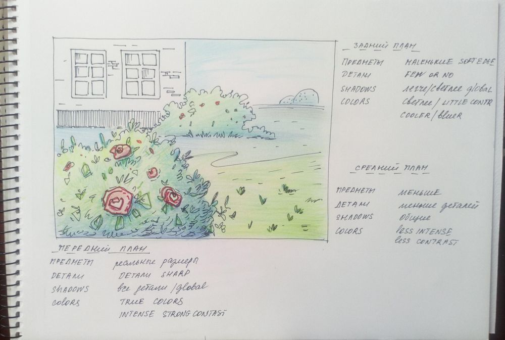 Greenery in Urban Sketching - image 1 - student project