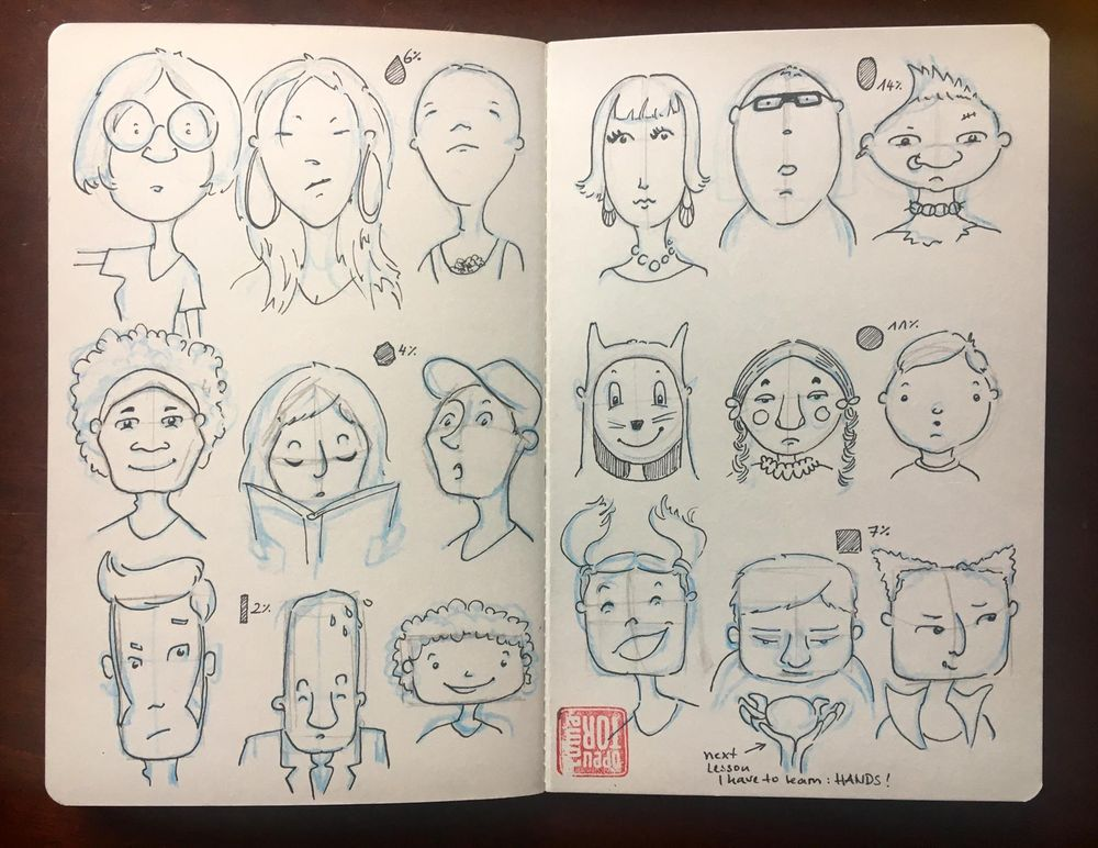 Face Shapes Studies - image 2 - student project