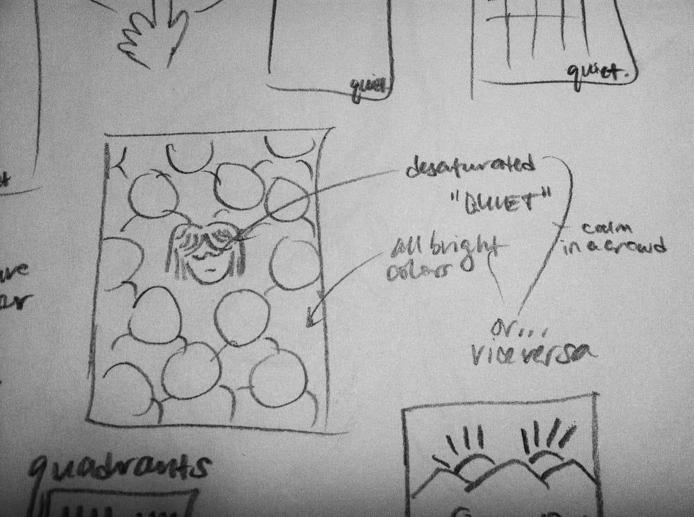 Quadrants. - image 3 - student project