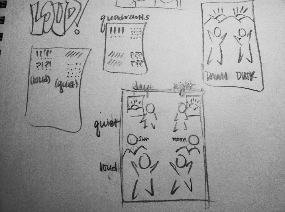 Quadrants. - image 4 - student project