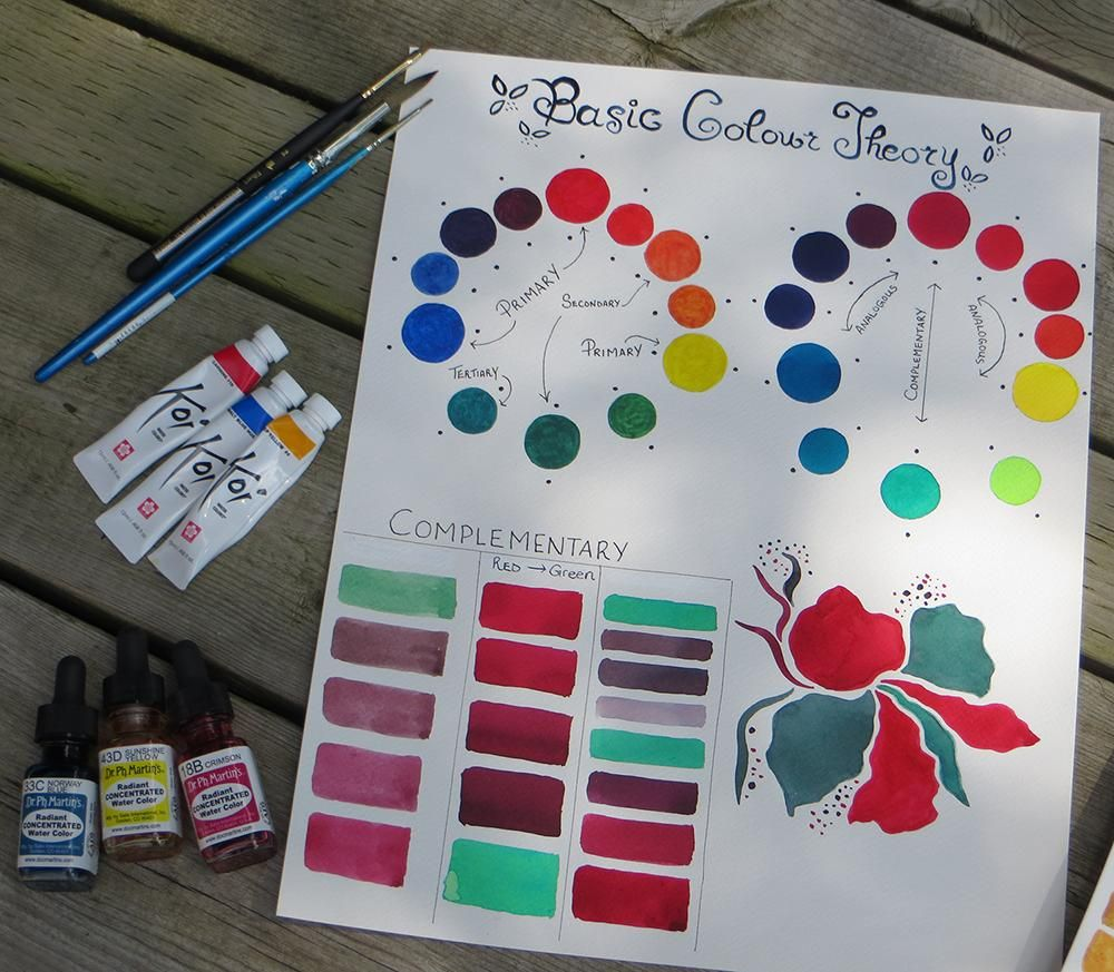 Basic Color Theory - Warm and Cool exercise update.... - image 4 - student project