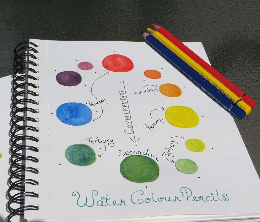 Basic Color Theory - Warm and Cool exercise update.... - image 3 - student project