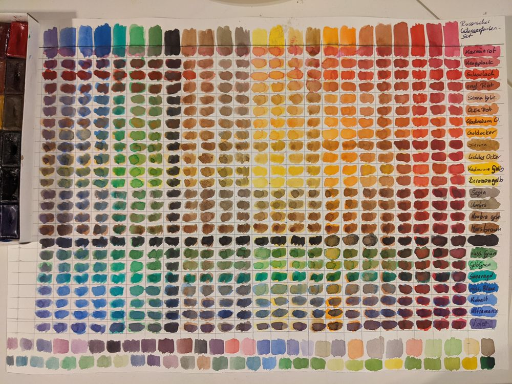 Color mixing - image 2 - student project