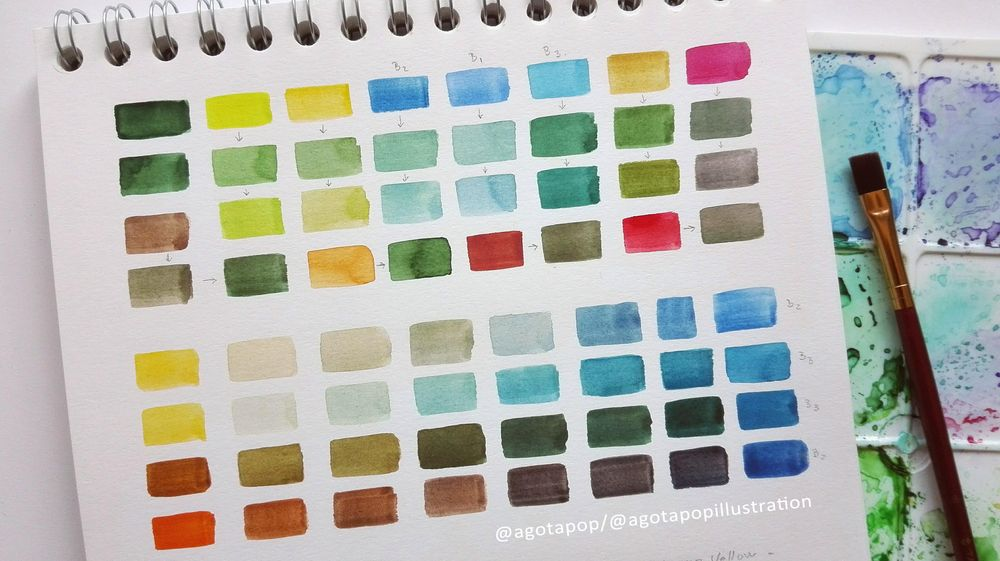 Mixing watercolour greens. - image 1 - student project