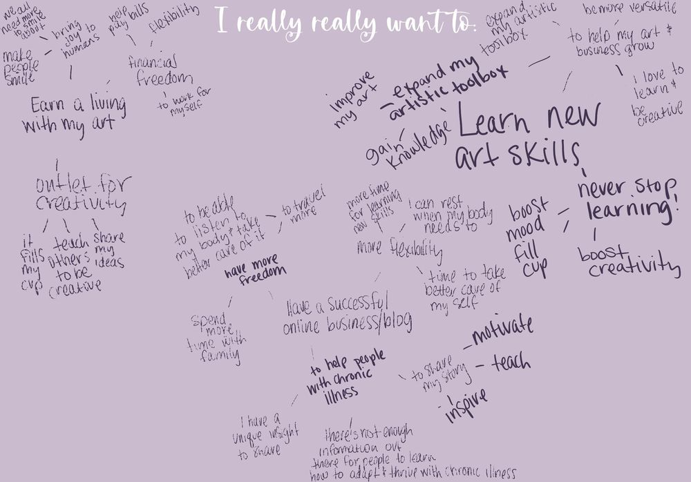 """""""I really really want to"""" by Andie B. - image 1 - student project"""