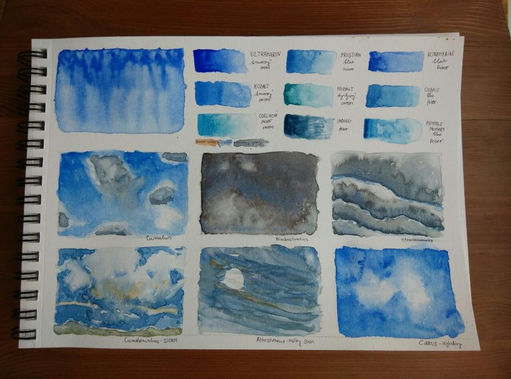 Excercise (clouds acording the tutorial) - image 2 - student project