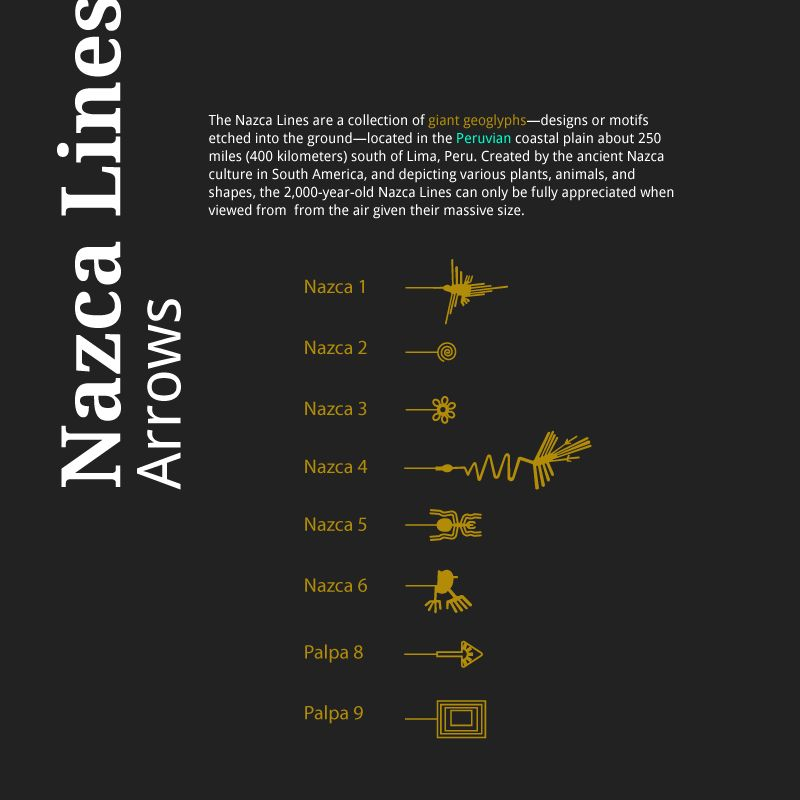 Nazca lines arrowheads - image 2 - student project