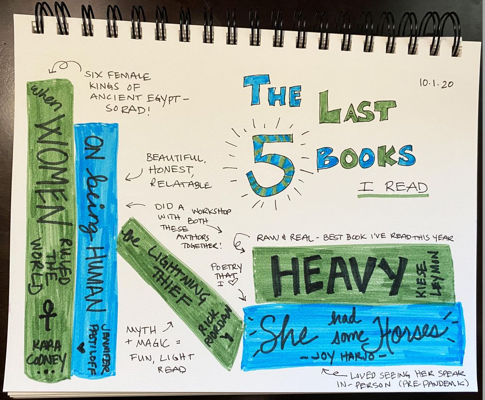14 Days of Ilustrated Journaling - image 11 - student project