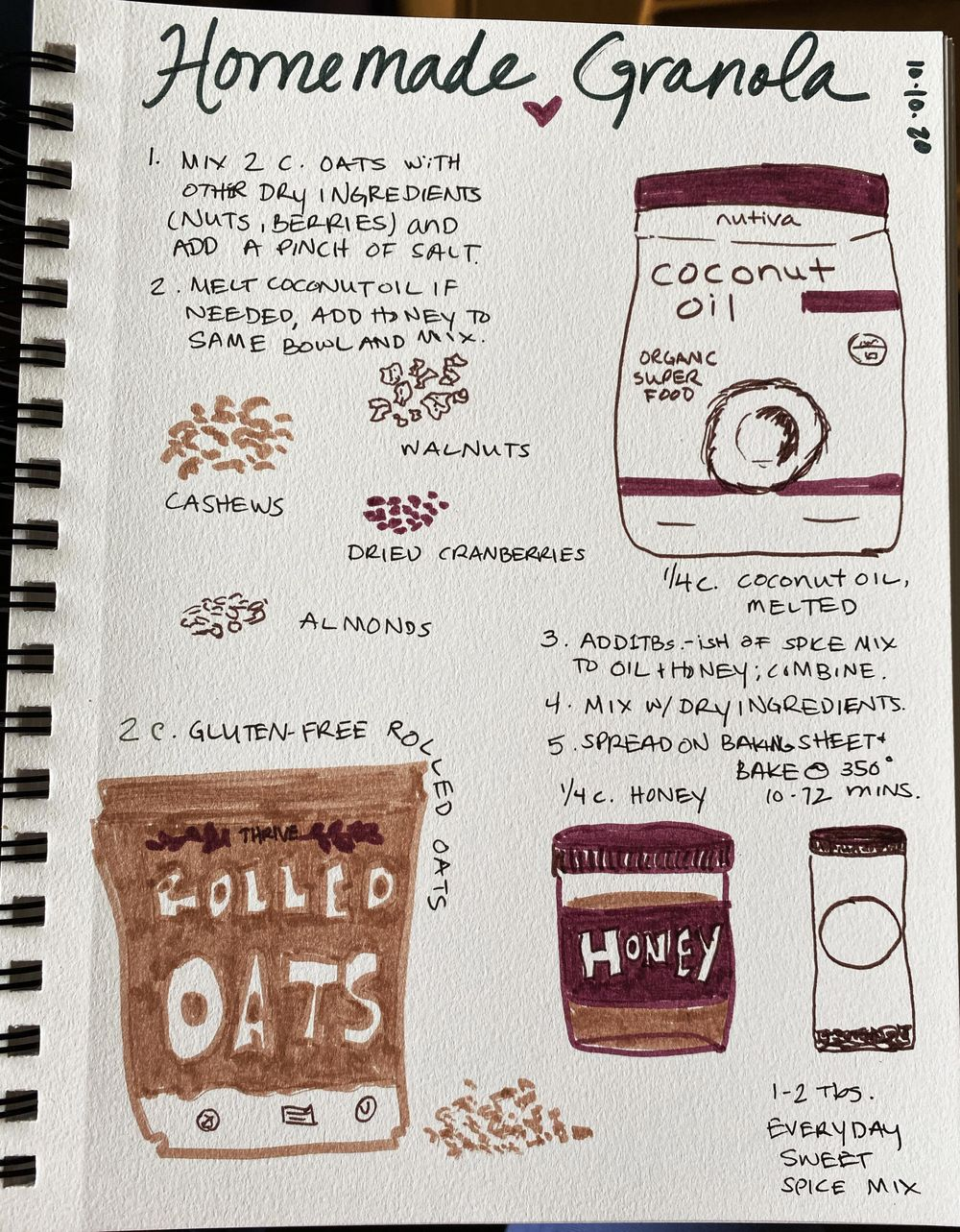 14 Days of Ilustrated Journaling - image 2 - student project