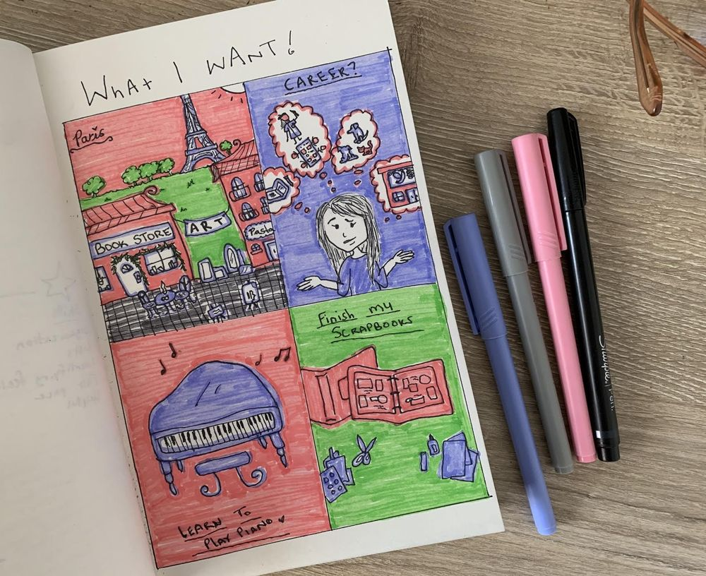 Visual Journaling: Drawing My Feelings! - image 3 - student project