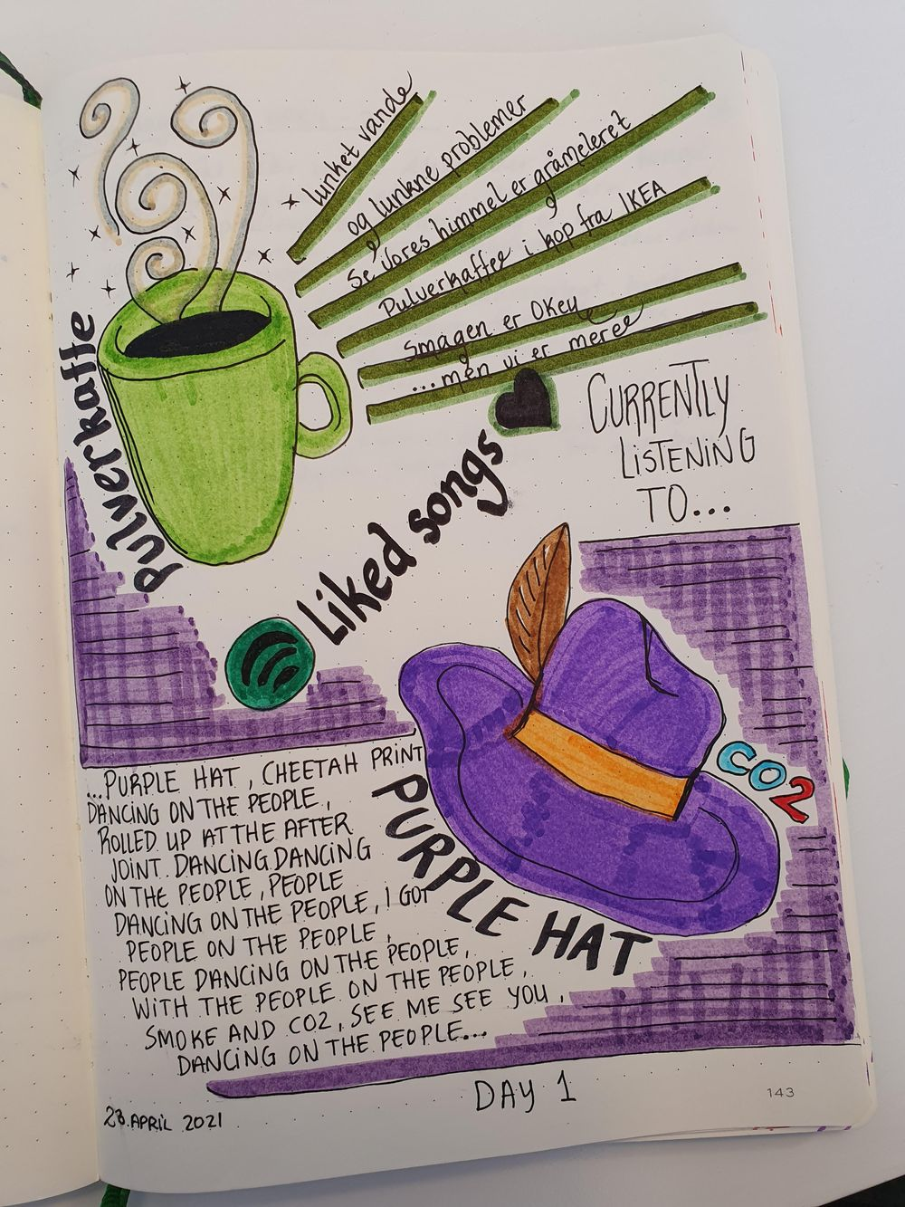 Illustrated Journaling: 14 Days of Prompts - image 1 - student project