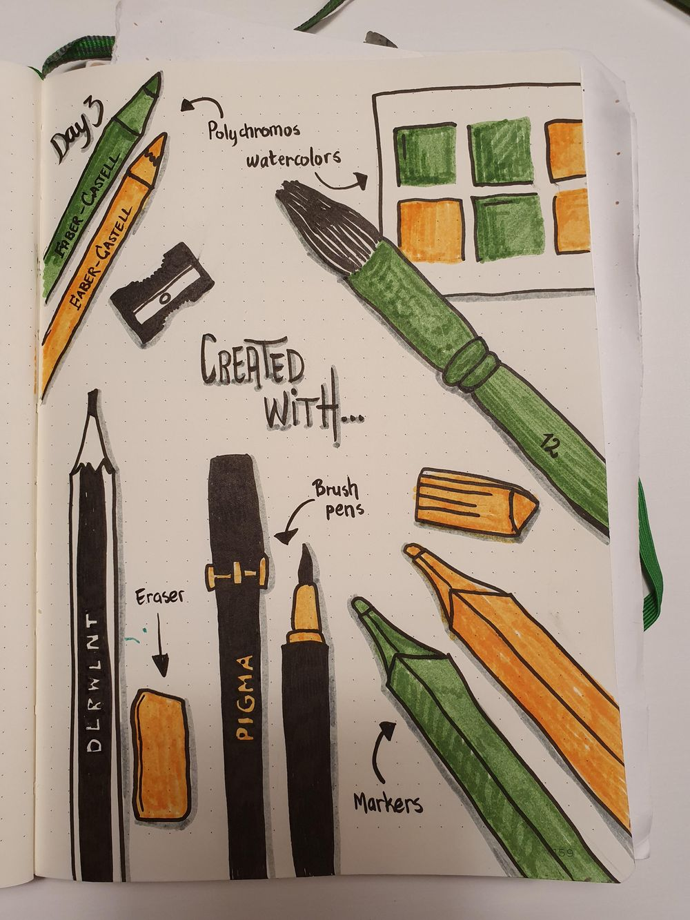 Illustrated Journaling: 14 Days of Prompts - image 3 - student project