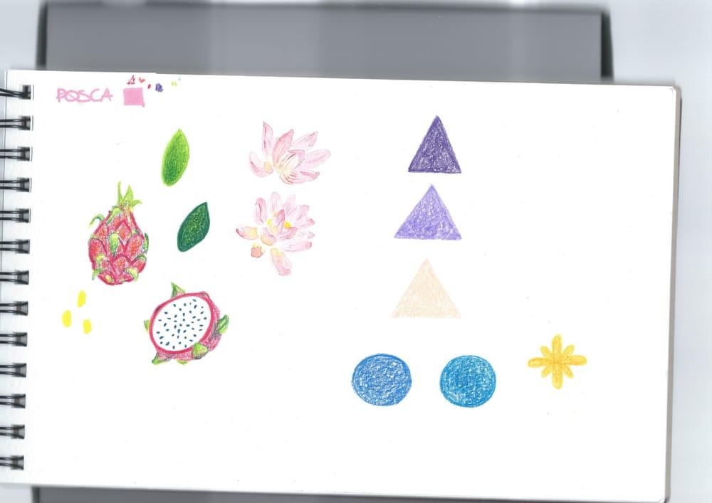 Dragonfruit Pattern + Geometric - image 5 - student project