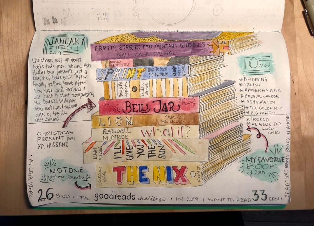 Lauren's Sketch Journal - image 2 - student project