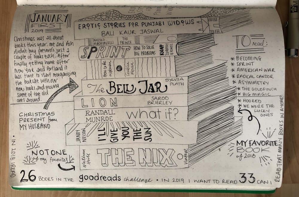 Lauren's Sketch Journal - image 1 - student project