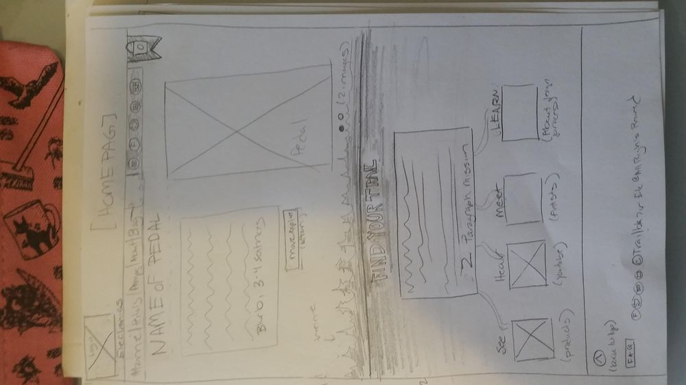 My First Wireframing attempt - image 1 - student project