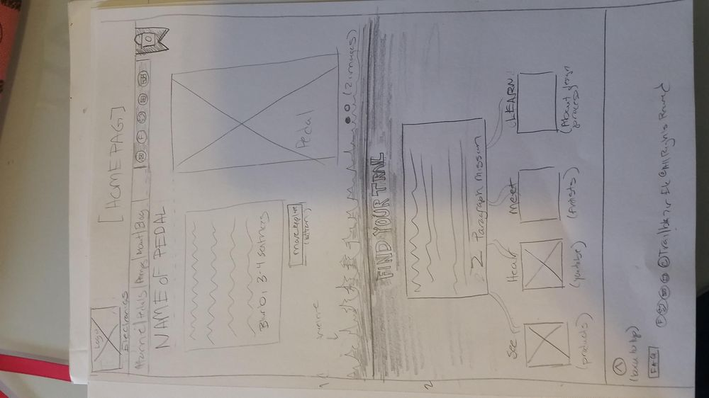 My First Wireframing attempt - image 3 - student project