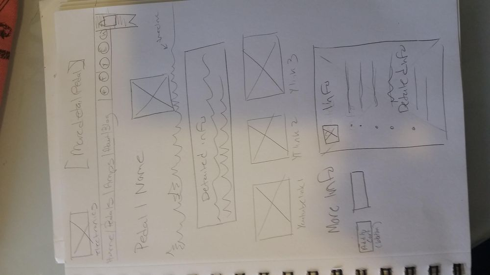 My First Wireframing attempt - image 4 - student project