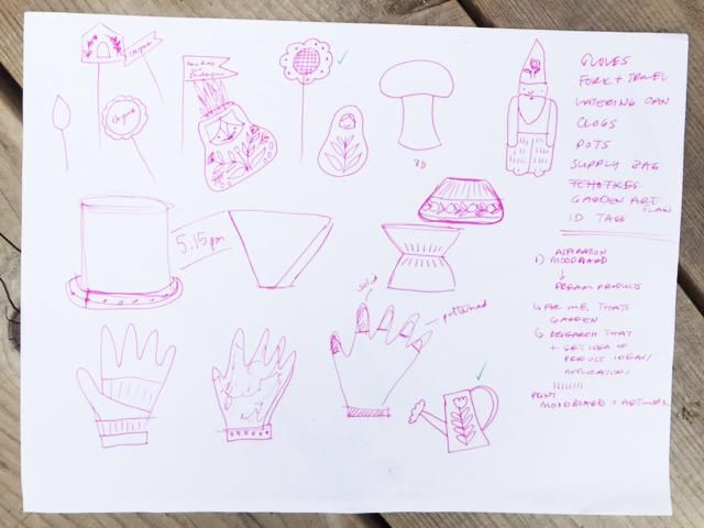 Dreaming about Garden Products - image 4 - student project