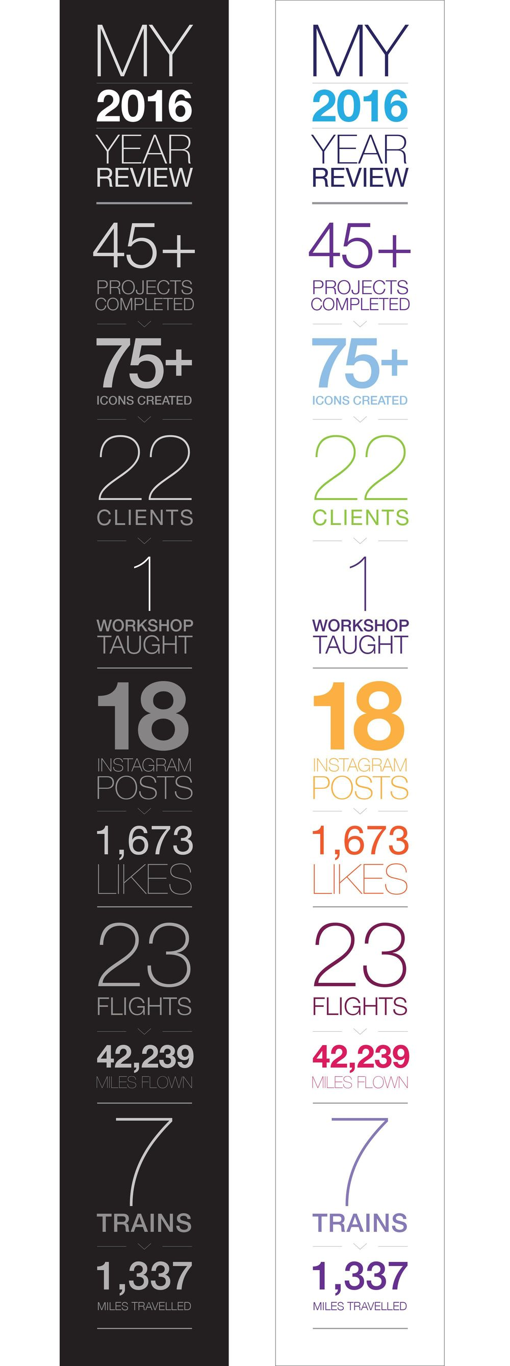 Year in Review: Summary Infographics - image 2 - student project