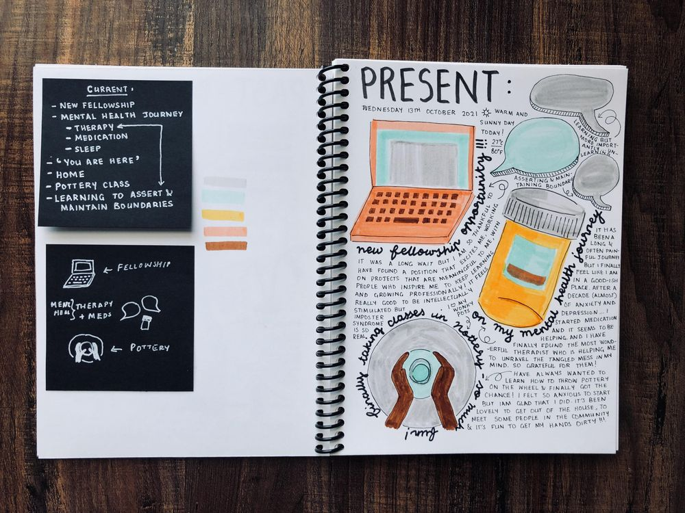 Harini's Illustrated Journal 2.0! - image 4 - student project