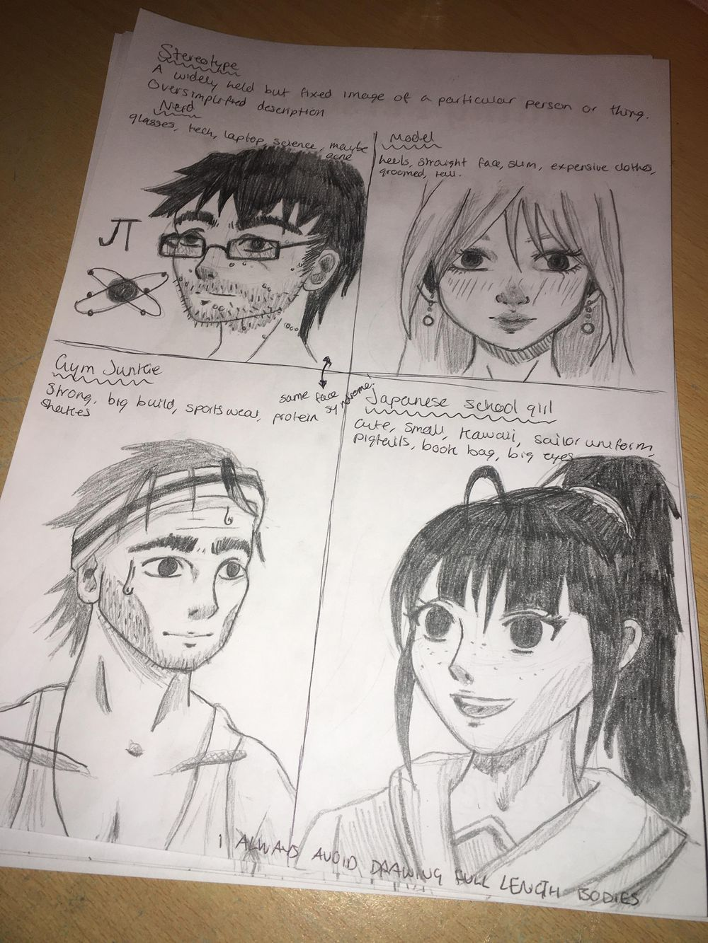 Adding Personality To Your Characters - Project - image 3 - student project