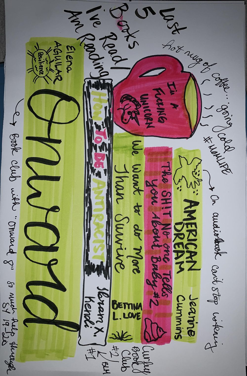 Illustrated Journaling journey - image 11 - student project