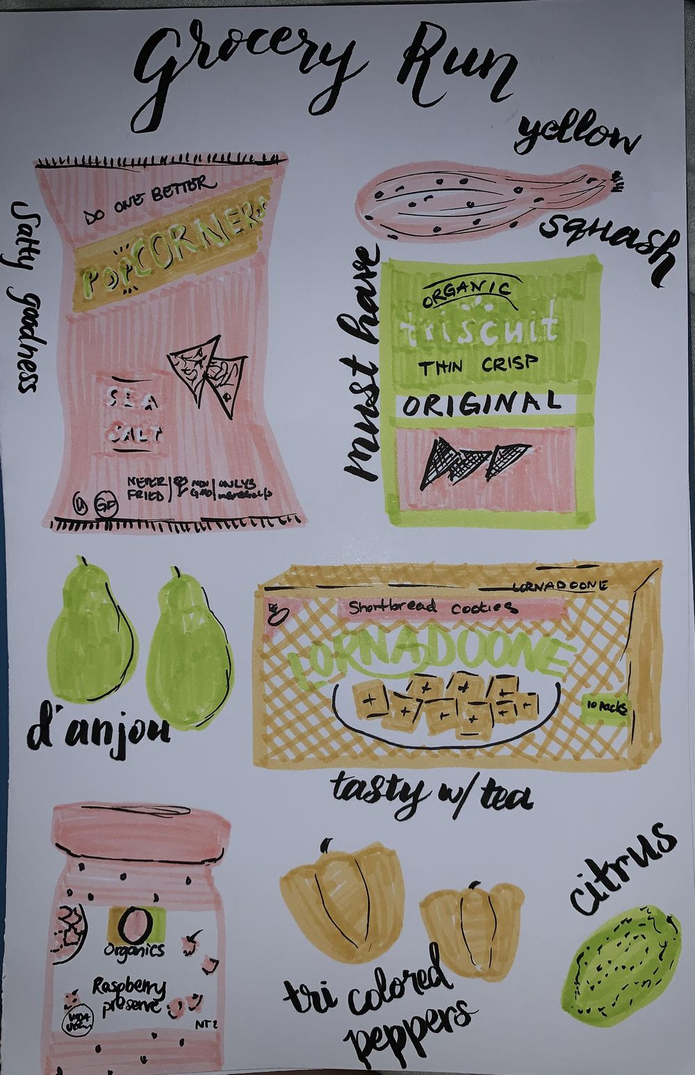 Illustrated Journaling journey - image 5 - student project