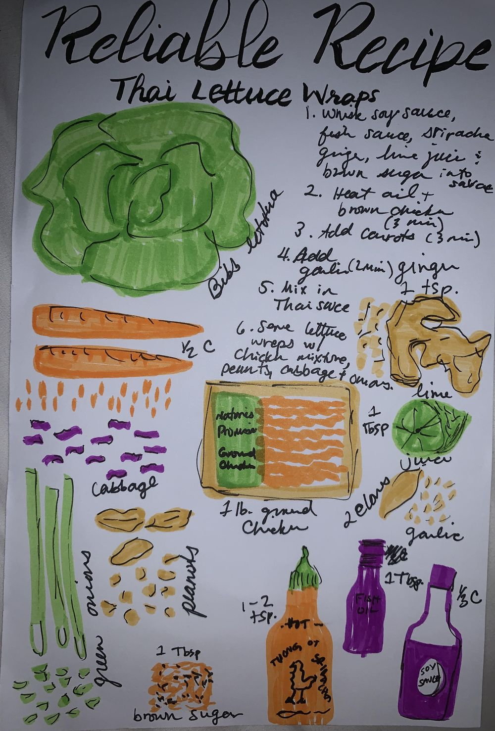 Illustrated Journaling journey - image 2 - student project