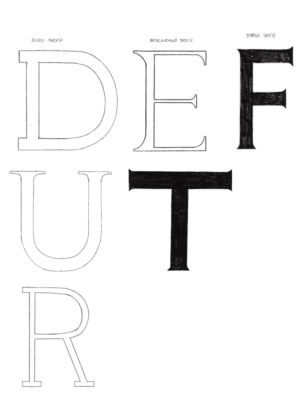 Lettering Exercises - image 4 - student project