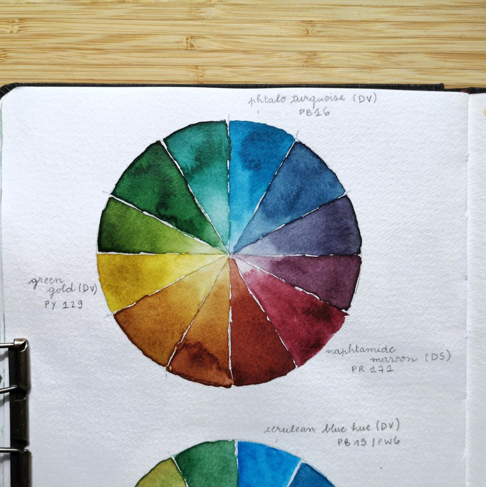 Color wheels - image 2 - student project