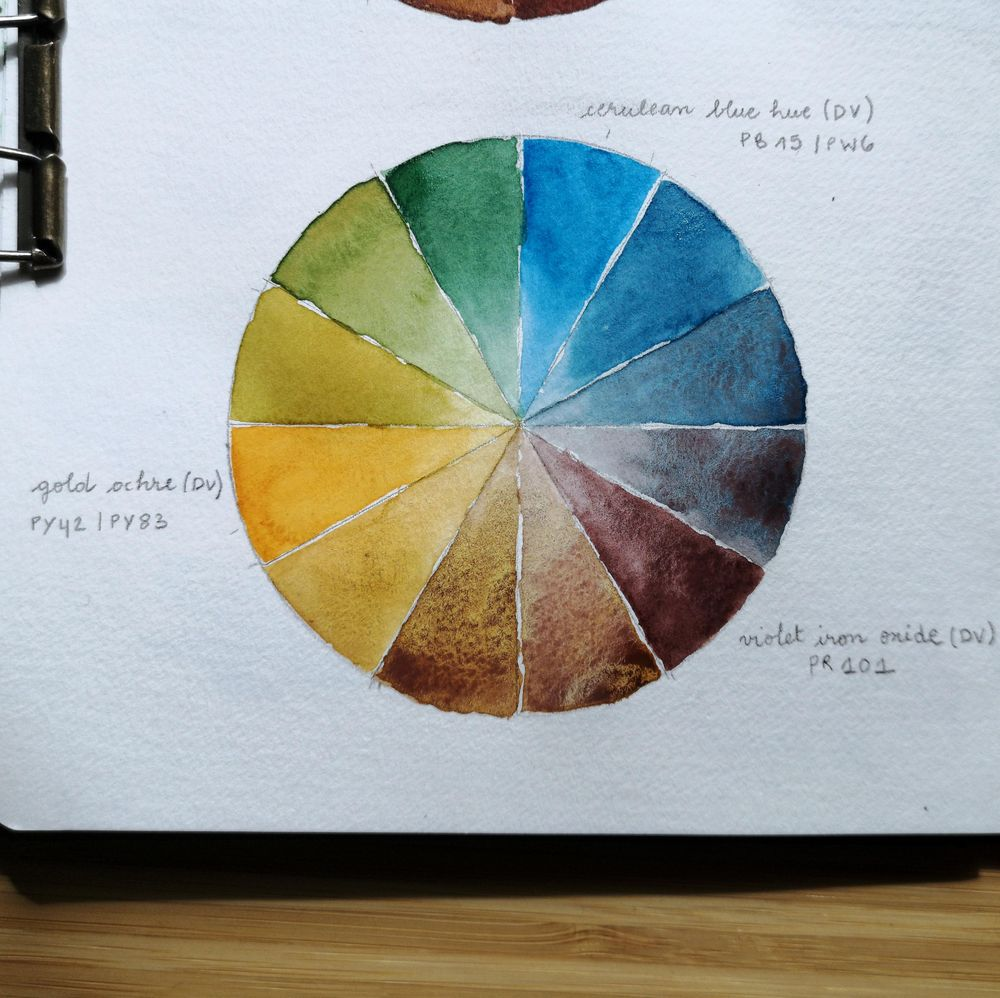 Color wheels - image 3 - student project